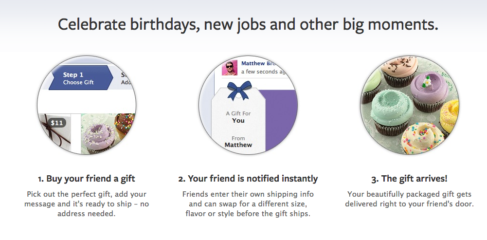 Facebook Gifts comment ca marche ?