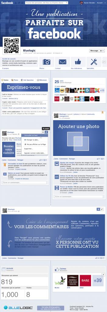 infographie décrivant une maniere efficace de publier sur Facebook pour atteindre le plus de fans, c'est une amélioration du reach ou de l''engagement