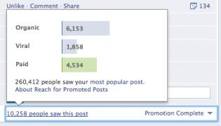 Promouvoir les publications Facebook, les statistiques pour améliorer vos publicités