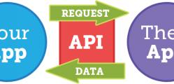 APIs utiles au marketing comment ca marche ?