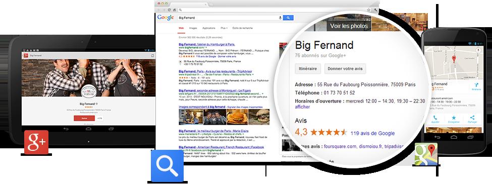 google + pour votre entreprise