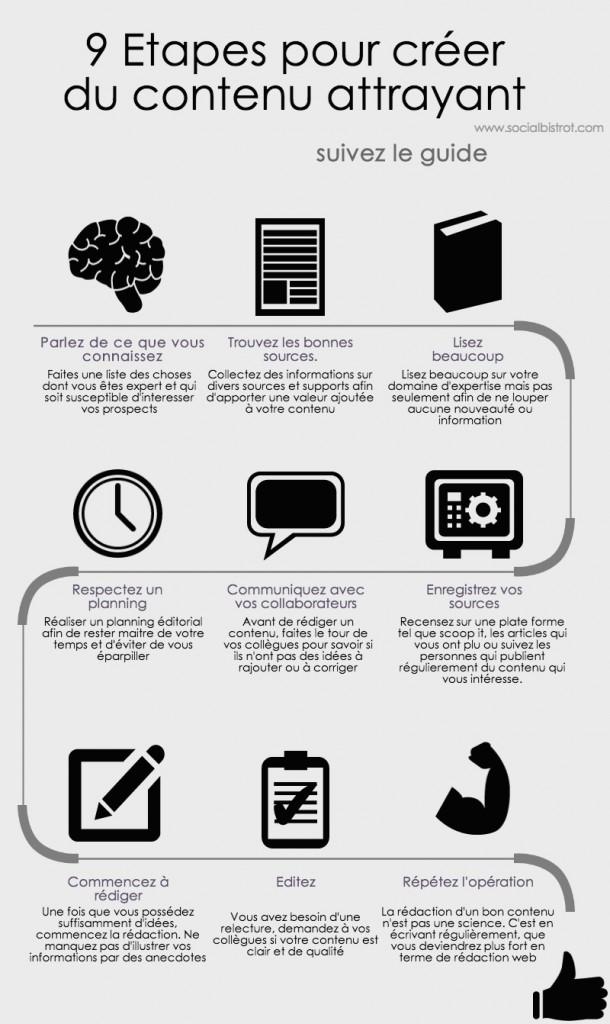 9 étapes contenu (Conflict Copy)
