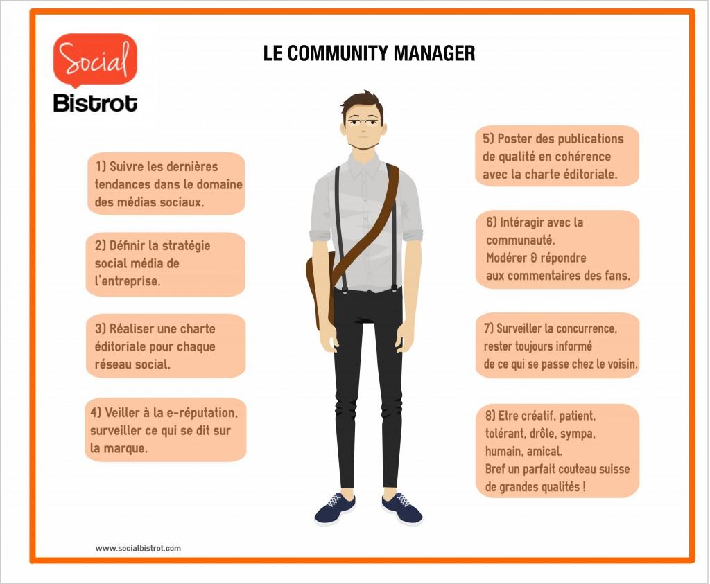 roleducommunitymanager (19)