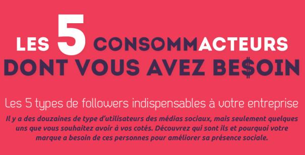 Identifiez les cinq ambassadeurs types de votre communauté pour réussir votre présence sur les réseaux sociaux