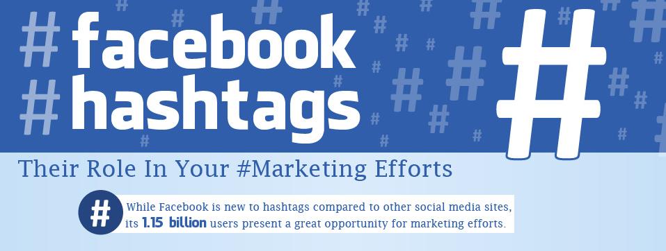 Hashtags sur Facebook