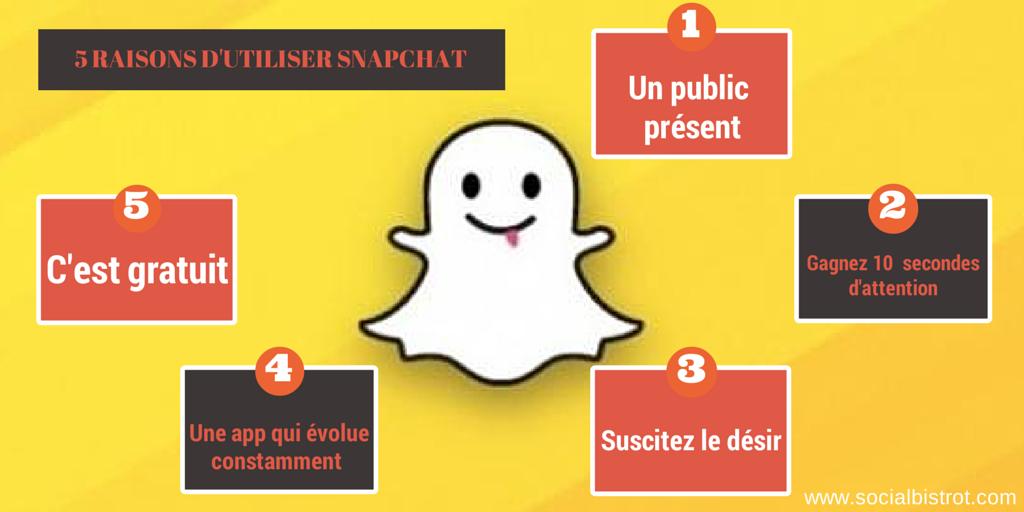 5 raisons d'utiliser snapchat